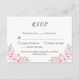 Cherry Blossoms Watercolor Wedding RSVP Card